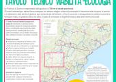 Tavolo Tecnico Viabilità-Ecologia